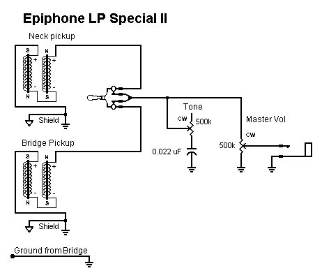 Epiphone Les Paul Special With Tone Controls