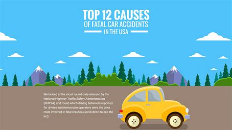Most Common Reasons For Deadly Car Accidents In The Usa