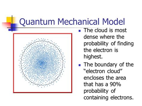 Quantum Theory and the Atom - ppt video online download