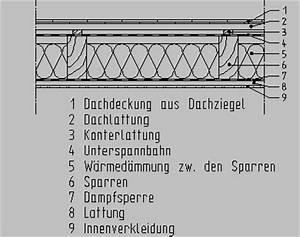 Schnittlasten Berechnen : lastannahmen berechnen dynamische amortisationsrechnung formel ~ Themetempest.com Abrechnung