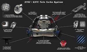 Fi 370z Twin Turbo System  Fast Intentions