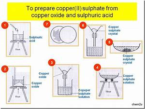 Chem2u  Preparation Of Soluble Salt