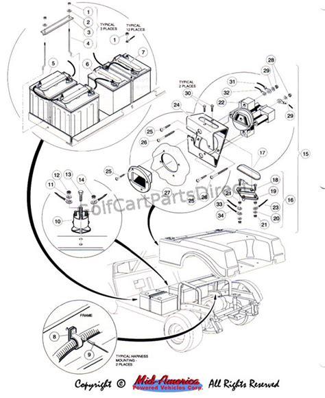 club car ds gas  electric golfcartpartsdirect