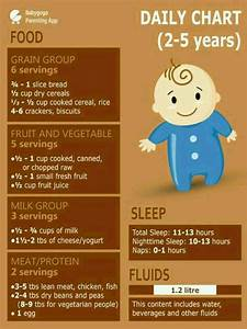 Weight Gain Food Recipes For 19 Months Baby