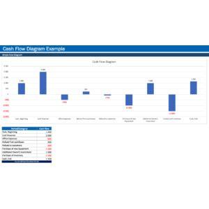 bill payment calendar exceltemplatenet