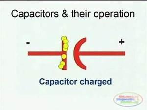Capacitors  U0026 Wiring Diagrams