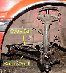 radius rod wikipedia