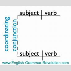 List Of Conjunctions