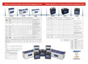 Car Battery Cross Reference Size Chart