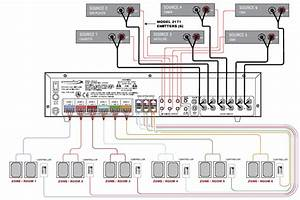 Diagram  Multi Room Speaker Wiring Diagram Full Version