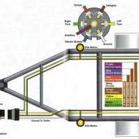 Pin Trailer Plug Light Wiring Diagram Color Code