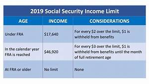 Social Security Income Limit 2019 Social Security