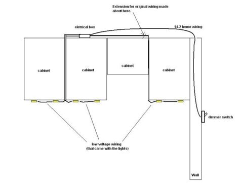 Hardwire Cabinet Lighting Diagram by Cabinet Wiring Diagram Free Engine Image