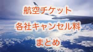 飛行機 キャンセル 料 コロナ