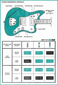Jazzmaster Guide  Controls Explained  U0026 Popular Models