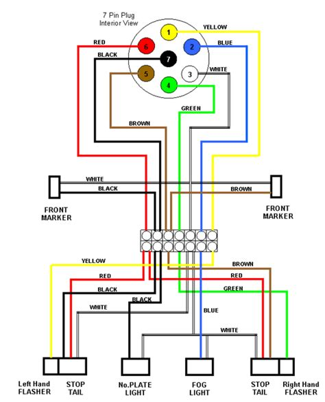 External Lighting Wiring Diagram Used Most Trailers