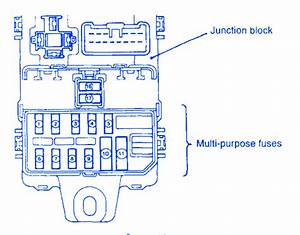 95 Mitsubishi Montero Fuse Box Diagram
