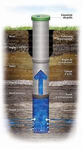 Forage Puit Isere : les puits deux montagnes commercial ~ Premium-room.com Idées de Décoration
