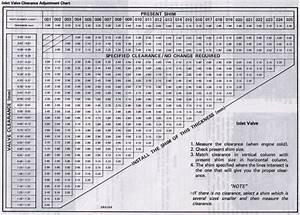 Radiator Size Chart Marknet Klr650