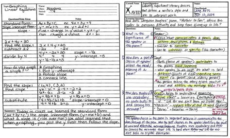 examples  cornell notes  math