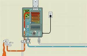 5 Best Tankless Gas Water Heaters