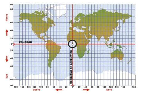 Las coordenadas geográficas: meridianos y paralelos ...