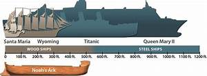 What Infrastructure Of Today Can You Compare The Size Of Noah U0026 39 S Ark To