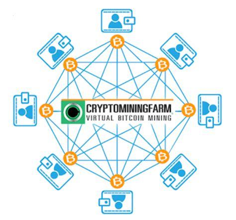 Entre las formas que ofrece para ganar bitcoins gratis, se encuentra un faucet donde se pueden reclamar satoshis cada cinco minutos. 4 Tambang Bitcoin otomatis gratis 2018 Terbaik - On Bitcoin