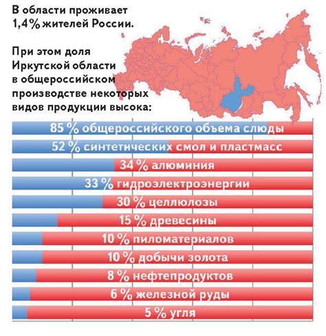 Энергетическая система россии. реферат. физика. 20131109