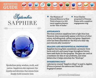 Birthstone September Birthstones Meaning Month Guide Meanings