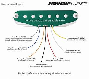 Fishman Fluence Single Width Pickup Set For Strat In Black