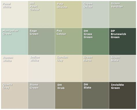 image result for dulux green oxide paint a terasz