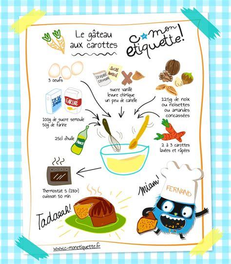recettes cuisine enfants 17 meilleures idées à propos de affiches illustrées sur