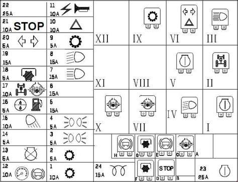 Ford 6640 Wiring Diagram by New Tl70 Tl80 Tl90 Tl100 Fuse Box Diagram