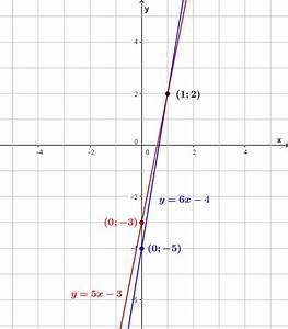 A Pair Of Equations Is Shown Below  Y   6x  U2212 4 Y   5x  U2212 3