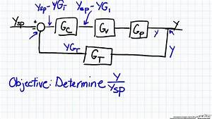Simple Block Diagram Analysis
