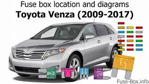 Fuse Box Location And Diagrams  Toyota Venza  2009-2017
