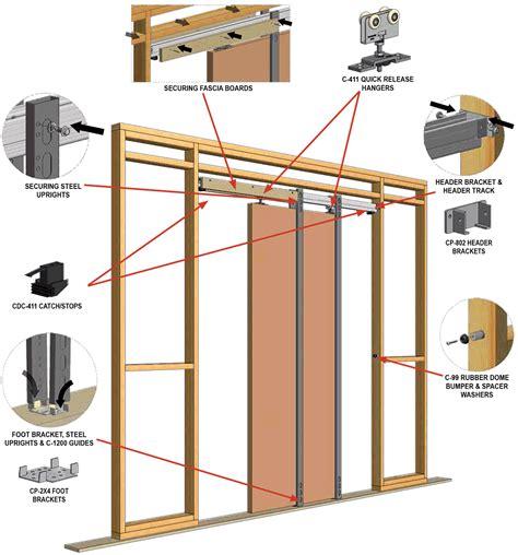pocket door hardware knc crowderframe type  pocket door