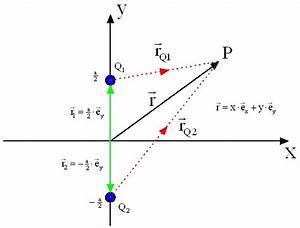 E Feld Berechnen : mp forum feld von zwei punktladungen matroids matheplanet ~ Themetempest.com Abrechnung