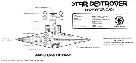Star Wars Star Destroyer Blueprints