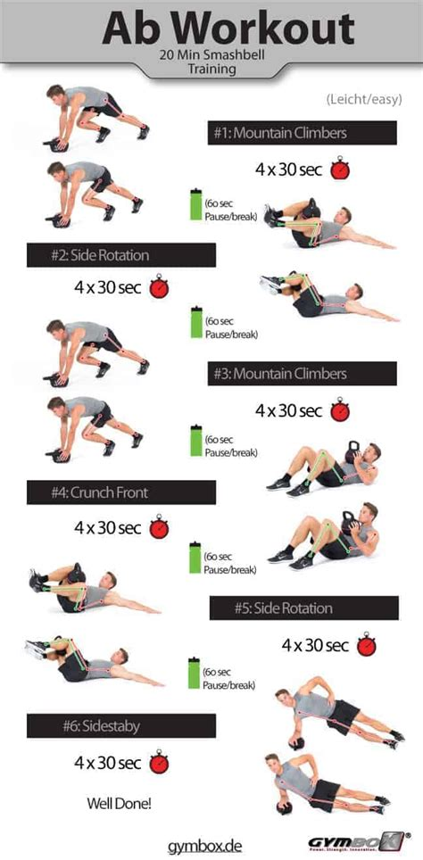 kettlebell workout ab exercises core abs routine workouts stomach exercise flat routines printable beginner easy fitness conclusion abmachinesguide gym