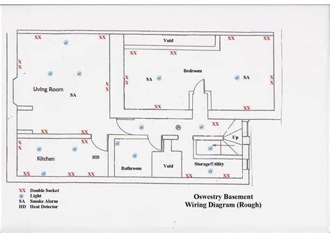 New Wiring Basement Flat Conversion Electrical Job