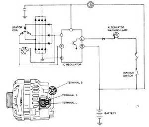 HD wallpapers wiring diagram for toyota alternator