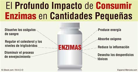 Misoprostol Tabletas Cloruro De Magnesio Capsulas Magnesium Chloride Capsules