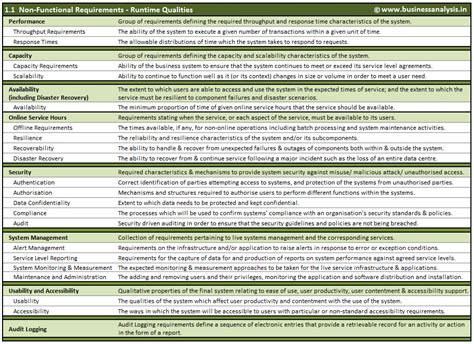 Non Functional Requirements Template by Understanding Non Functional Requirements Business Analysis