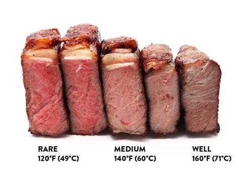 recette cuisine sous vide the food lab 39 s complete guide to sous vide steak serious