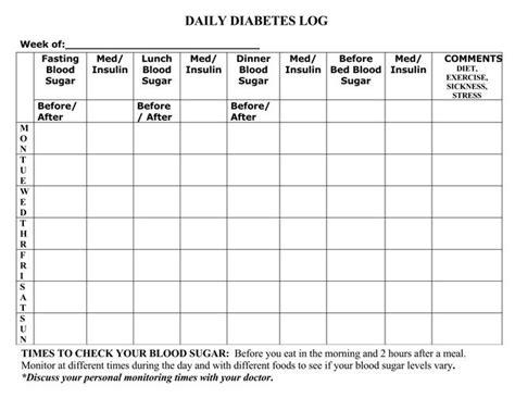 blood sugar log templates printable documents