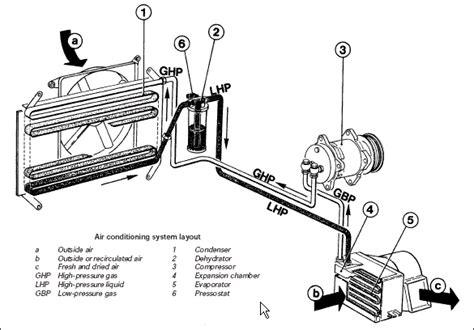 peugeot  fusebox diagram   manuals