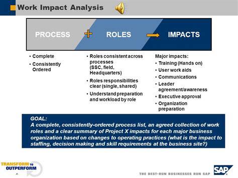 impact analysis sap organization change management ocm toolkit ppt