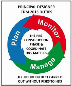 cdm health and safety file template - cdm regulations 2015 made simple pp construction safety